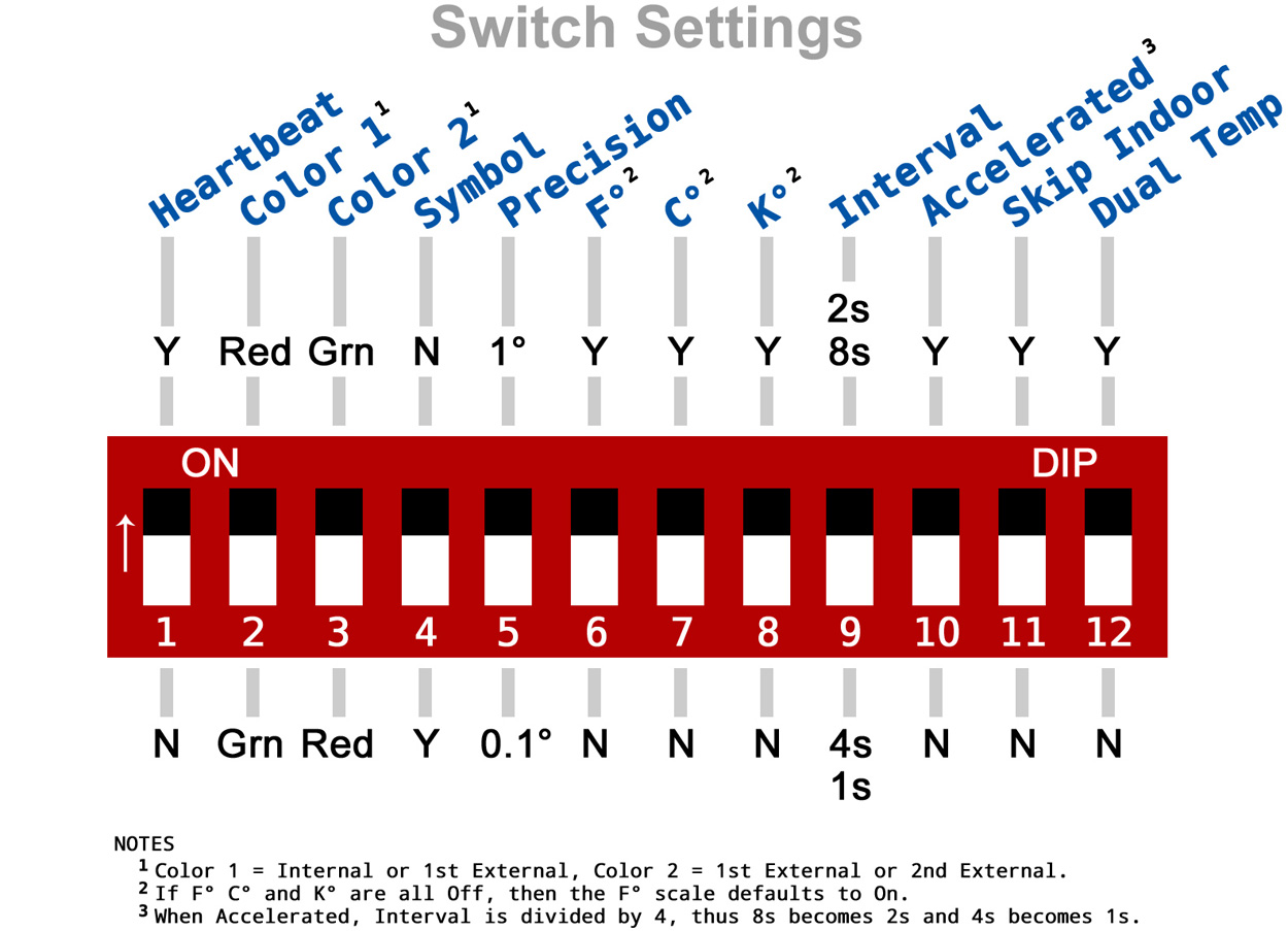 M120 thermometer switch settings